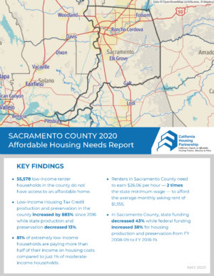 Sacramento_Housing_Needs_Report_2020